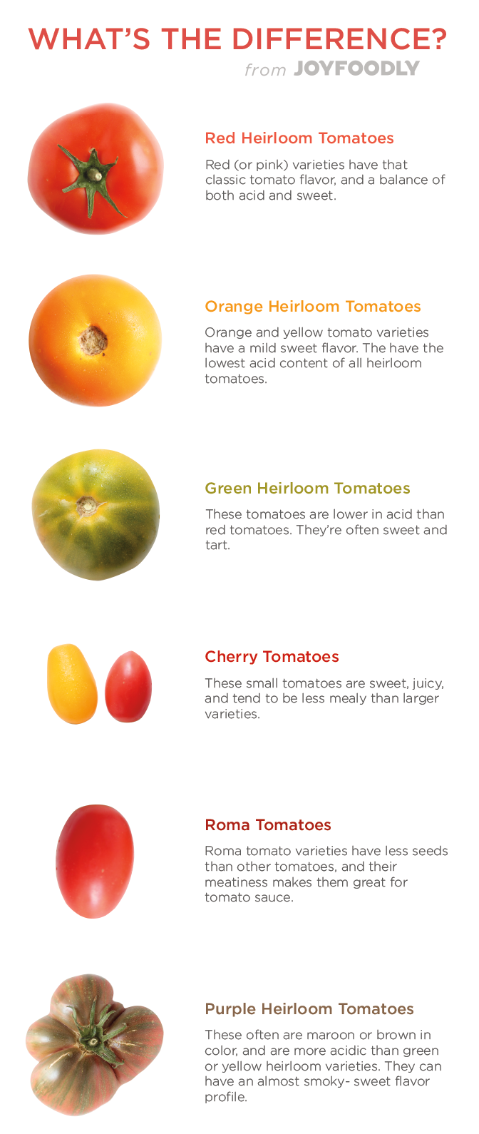 Source: http://www.joyfoodly.com/?s=tomatoes